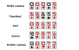 pokeri kädet